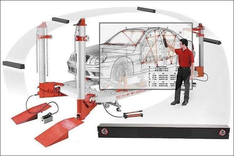 Как проверить геометрию кузова автомобиля - статья на DDCAR